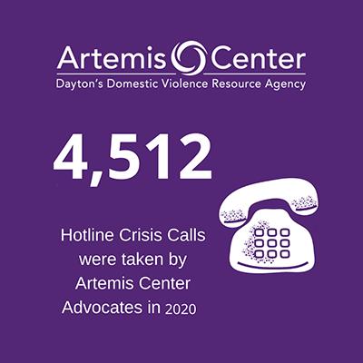Hotline Crisis Calls